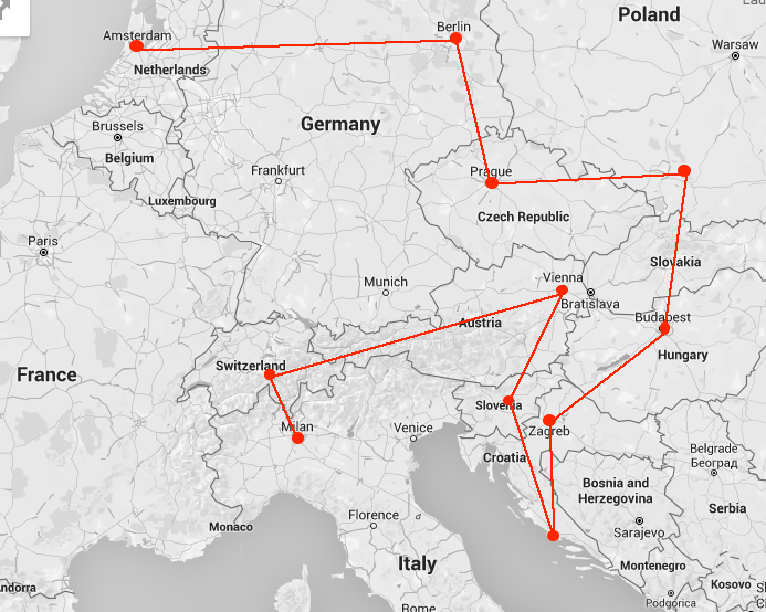 how to plan train travel in europe